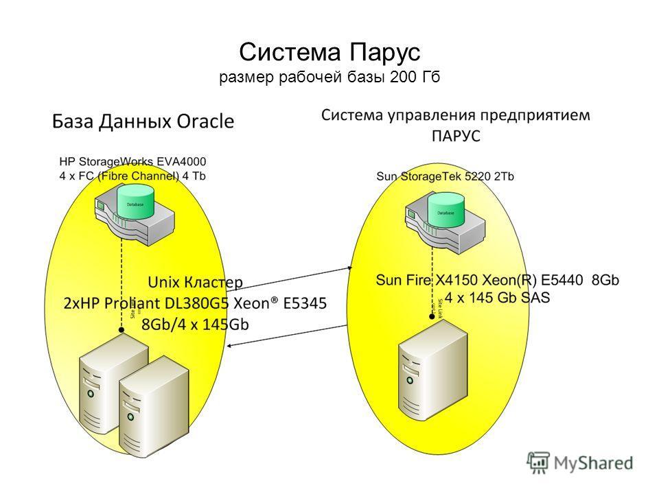 Система Парус размер рабочей базы 200 Гб