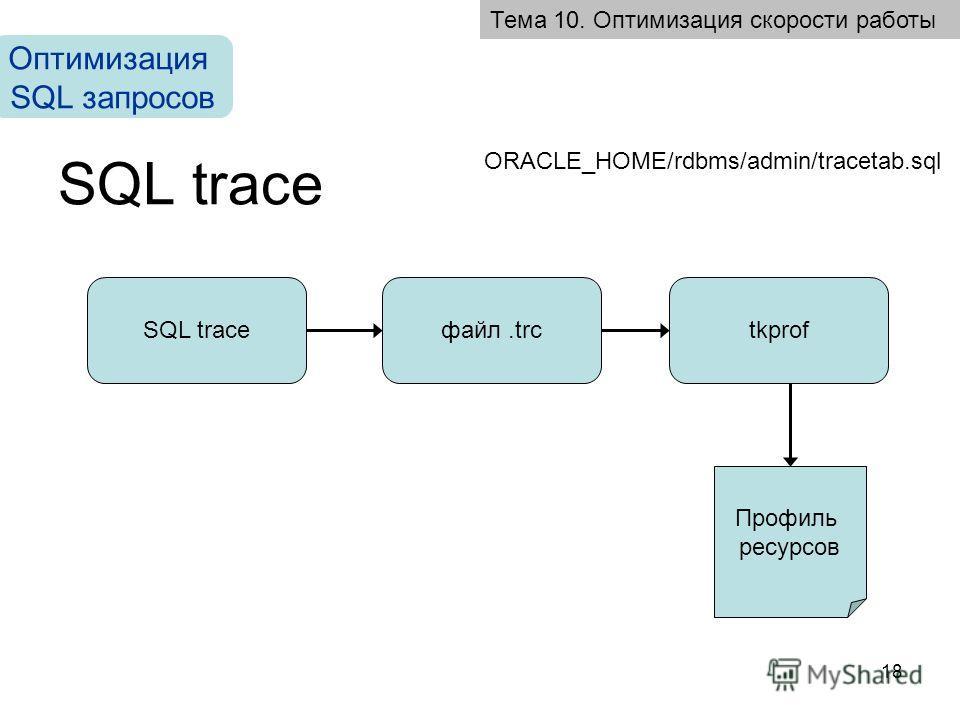 18 SQL trace Тема 10. Оптимизация скорости работы Оптимизация SQL запросов файл.trcSQL tracetkprof Профиль ресурсов ORACLE_HOME/rdbms/admin/tracetab.sql