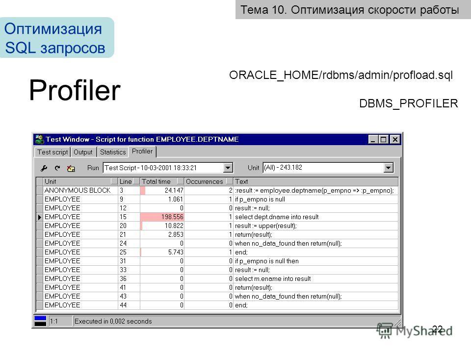 22 Profiler Тема 10. Оптимизация скорости работы Оптимизация SQL запросов ORACLE_HOME/rdbms/admin/profload.sql DBMS_PROFILER