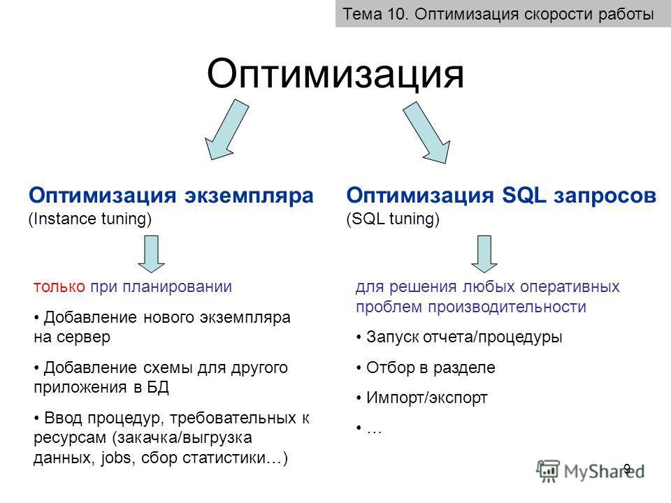 9 Оптимизация Тема 10. Оптимизация скорости работы Оптимизация экземпляра (Instance tuning) Оптимизация SQL запросов (SQL tuning) только при планировании Добавление нового экземпляра на сервер Добавление схемы для другого приложения в БД Ввод процеду