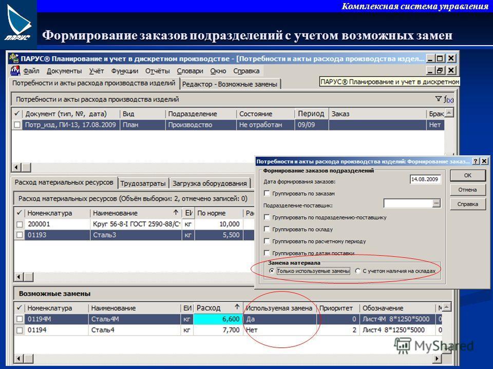 Комплексная система управления Формирование заказов подразделений с учетом возможных замен