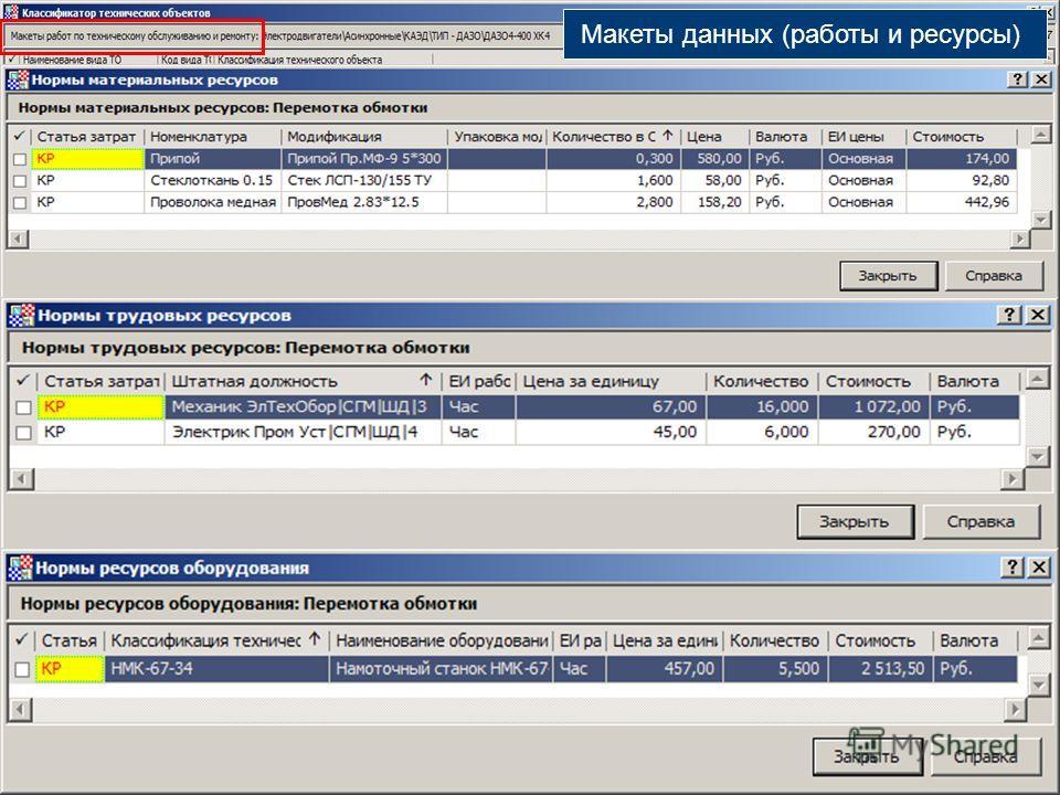 Макеты данных Макеты данных (работы и ресурсы)
