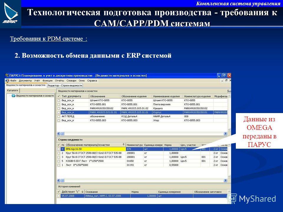 Комплексная система управления требования к CAM/CAPP/PDM системам Технологическая подготовка производства - требования к CAM/CAPP/PDM системам PDM Требования к PDM системе : 2. Возможность обмена данными с ERP системой Данные из OMEGA переданы в ПАРУ