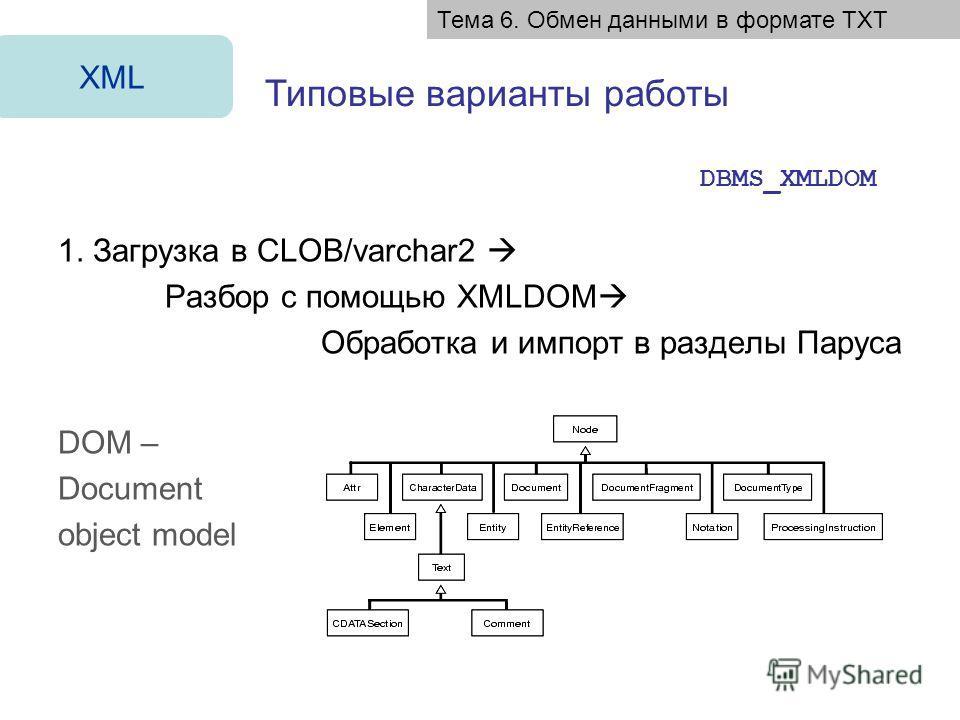 1. Загрузка в CLOB/varchar2 Разбор с помощью XMLDOM Обработка и импорт в разделы Паруса DOM – Document object model XML Тема 6. Обмен данными в формате TXT Типовые варианты работы DBMS_XMLDOM