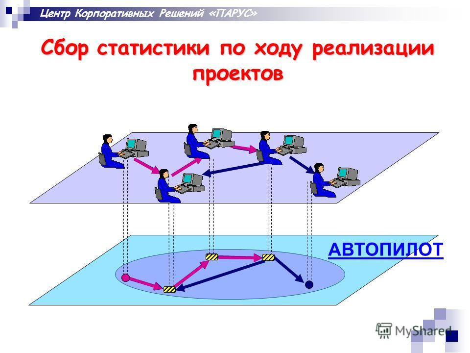 Центр Корпоративных Решений «ПАРУС» АВТОПИЛОТ Сбор статистики по ходу реализации проектов