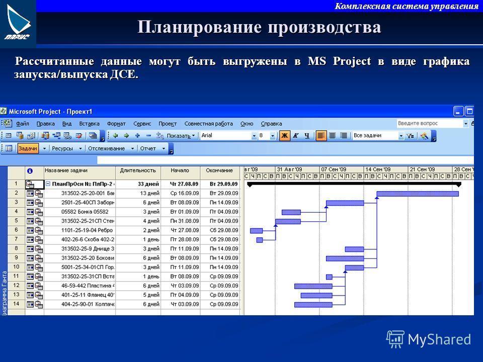 Комплексная система управления Планирование производства Рассчитанные данные могут быть выгружены в MS Project в виде графика запуска/выпуска ДСЕ.
