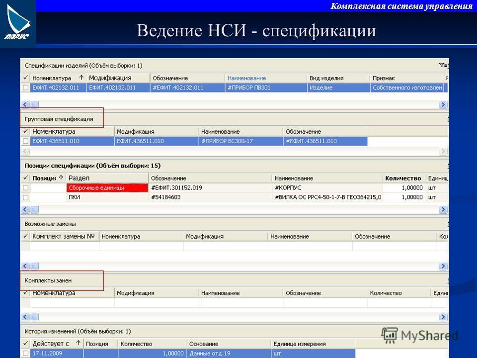 Комплексная система управления Ведение НСИ - спецификации