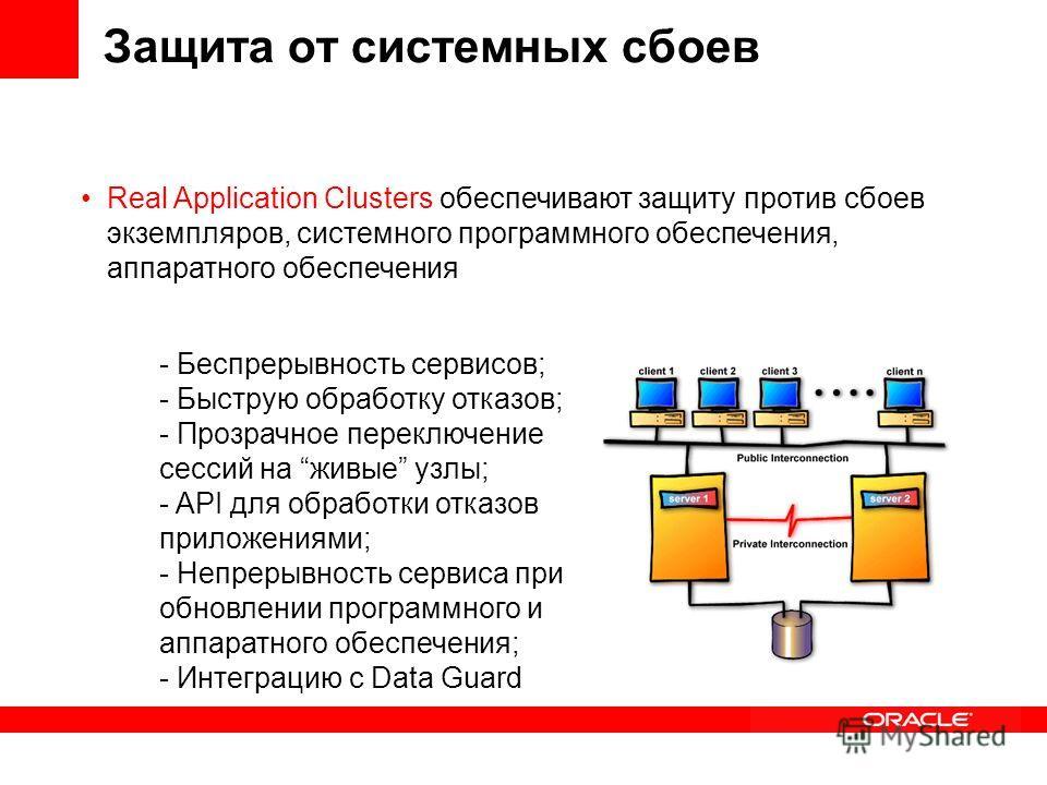 Защита от системных сбоев Real Application Clusters обеспечивают защиту против сбоев экземпляров, системного программного обеспечения, аппаратного обеспечения - Беспрерывность сервисов; - Быструю обработку отказов; - Прозрачное переключение сессий на