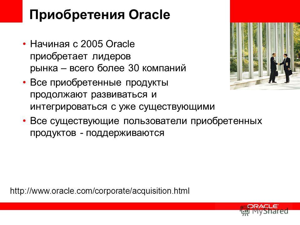 Приобретения Oracle Начиная с 2005 Oracle приобретает лидеров рынка – всего более 30 компаний Все приобретенные продукты продолжают развиваться и интегрироваться с уже существующими Все существующие пользователи приобретенных продуктов - поддерживают