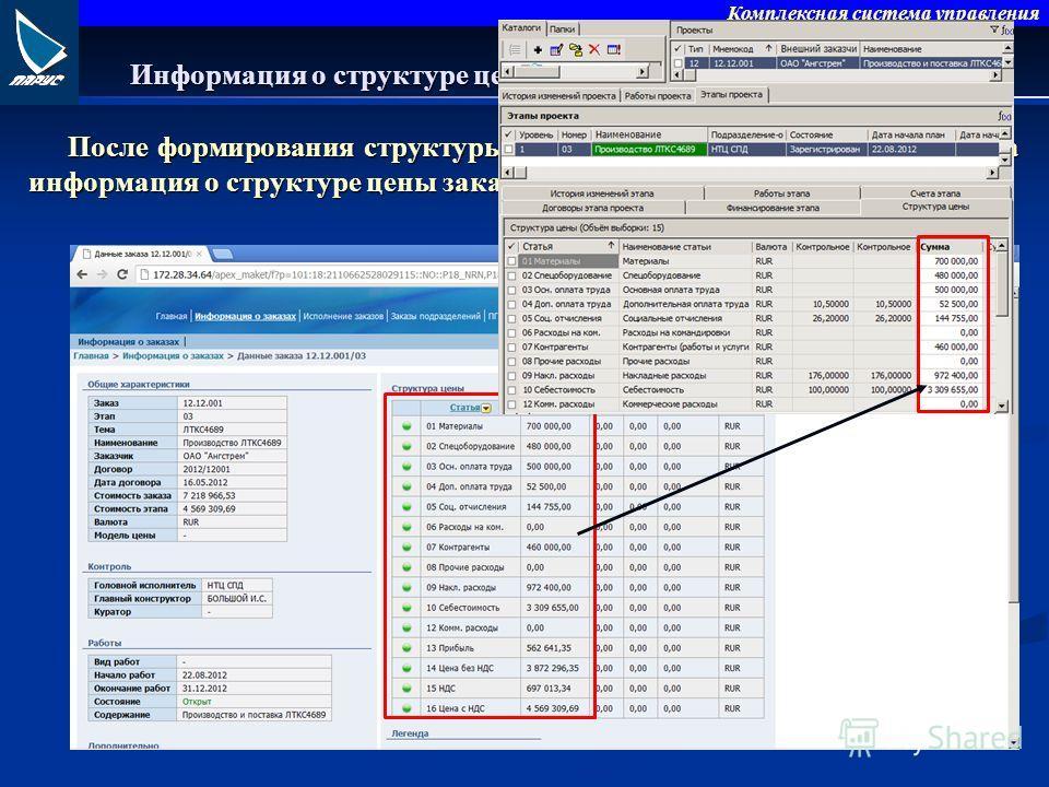 Комплексная система управления После формирования структуры цены через WEB-интерфейс доступна информация о структуре цены заказов. Информация о структуре цены по заказам через WEB-интерфейс