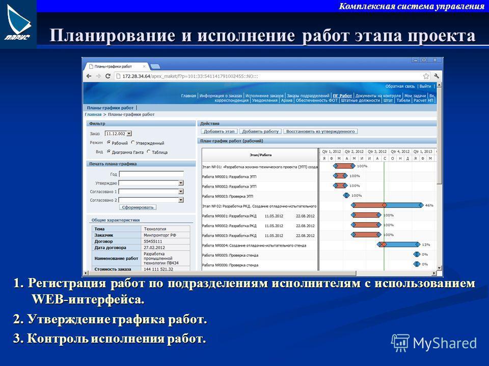 Комплексная система управления 1. Регистрация работ по подразделениям исполнителям с использованием WEB-интерфейса. 2. Утверждение графика работ. 3. Контроль исполнения работ. Планирование и исполнение работ этапа проекта