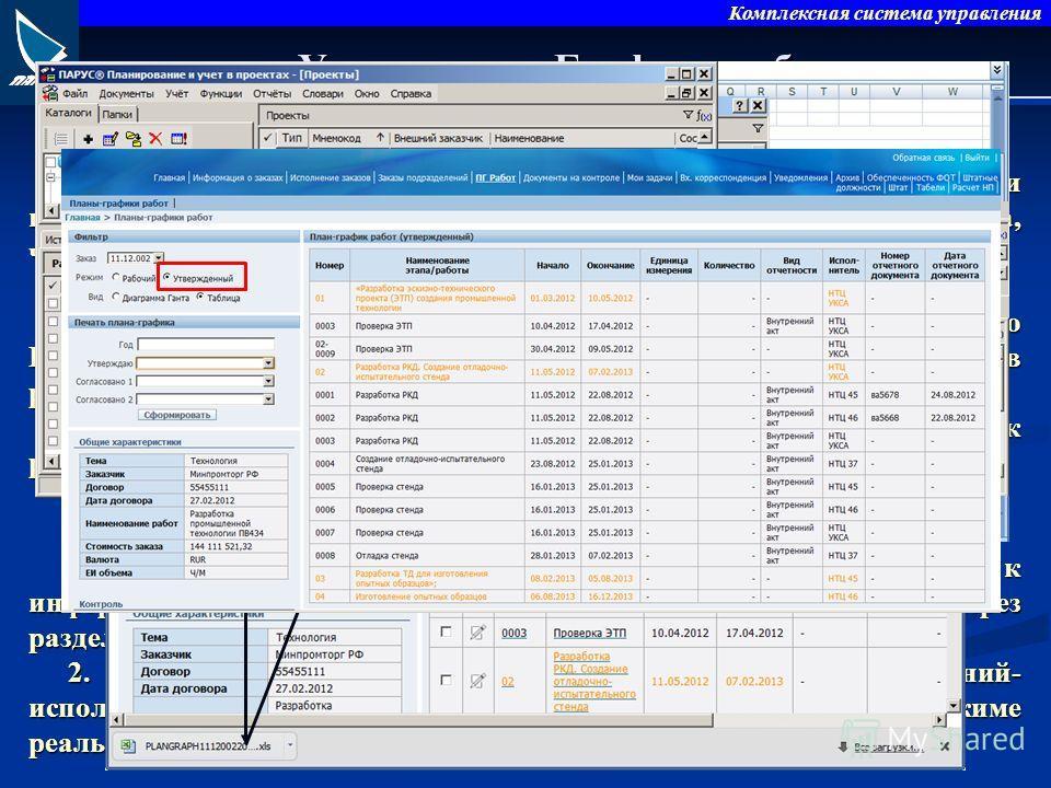 Комплексная система управления Процесс утверждения графика работ заключается в следующем: 1. Печать Плана-графика работ головным подразделением и подписание у сотрудников, ответственных за выполнение работ заказа, через WEB-интерфейс. 2. Передача в П
