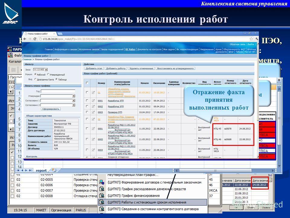 Комплексная система управления Контроль исполнения работ осуществляют сотрудники ПЭО, обеспечивая выполнение следующих действий в разделе «Проекты»: 1. Принятие факта исполнения работ (отчетного документа, подтверждающего выполнение) и отражение факт
