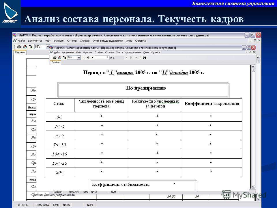 Комплексная система управления Анализ состава персонала. Текучесть кадров