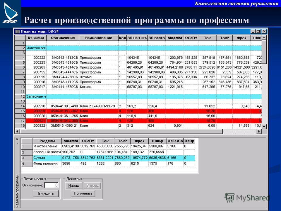 Комплексная система управления Расчет производственной программы по профессиям