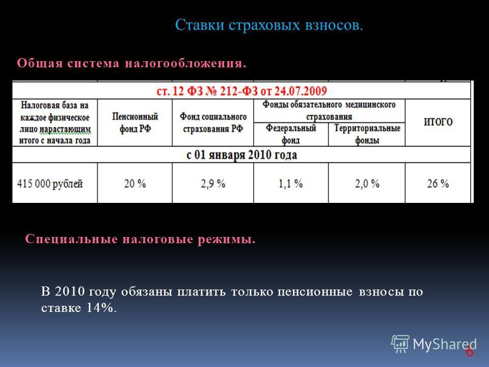 Общая система налогообложения. Ставки страховых взносов. 6 Специальные налоговые режимы. В 2010 году обязаны платить только пенсионные взносы по ставке 14%.