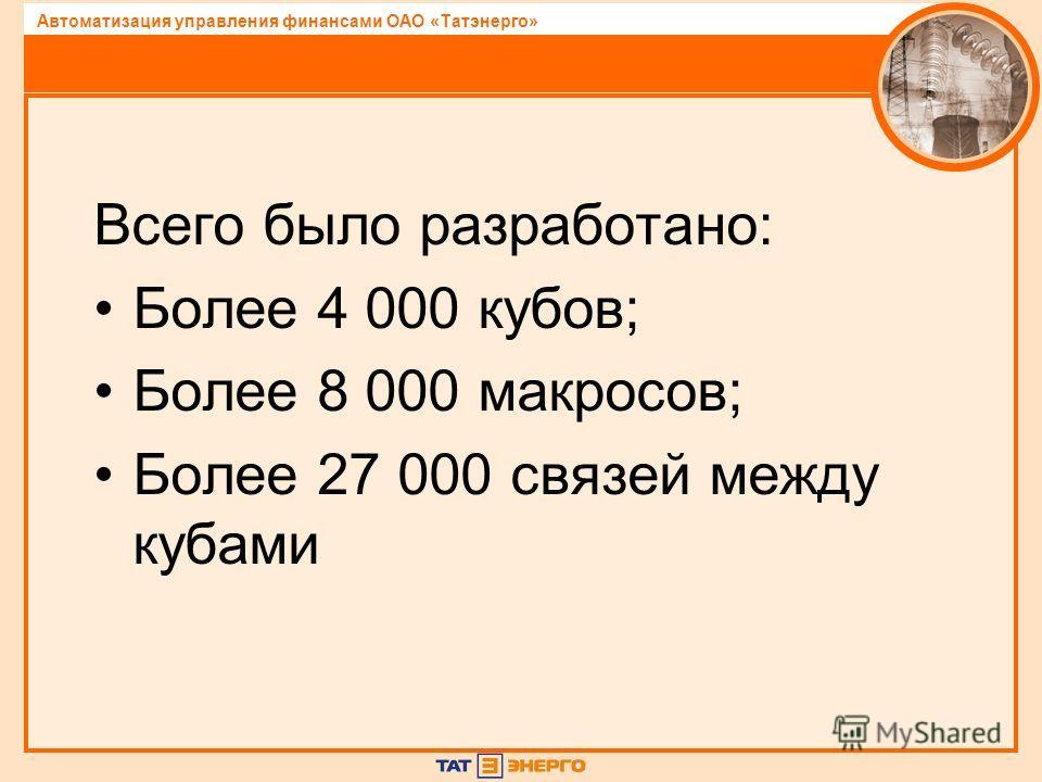 Автоматизация управления финансами ОАО «Татэнерго» Всего было разработано: Более 4 000 кубов; Более 8 000 макросов; Более 27 000 связей между кубами