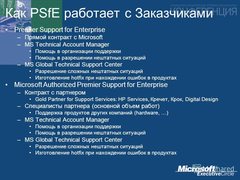 Как PSfE работает с Заказчиками Premier Support for Enterprise –Прямой контракт с Microsoft –MS Technical Account Manager Помощь в организации поддержки Помощь в разрешении нештатных ситуаций –MS Global Technical Support Center Разрешение сложных неш