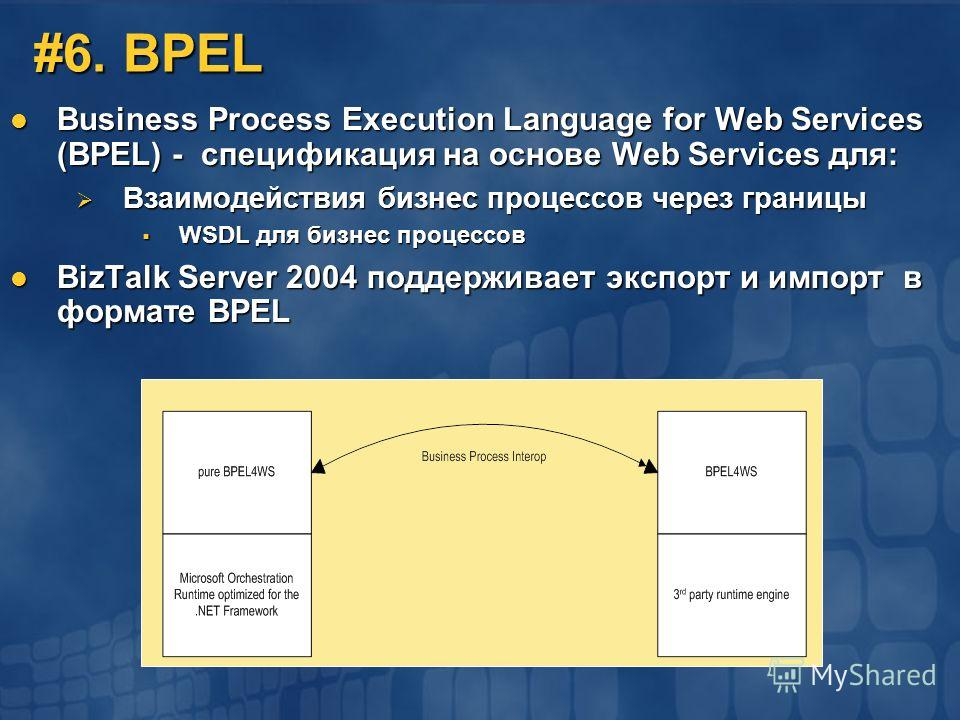 Business Process Execution Language for Web Services (BPEL) - спецификация на основе Web Services для: Business Process Execution Language for Web Services (BPEL) - спецификация на основе Web Services для: Взаимодействия бизнес процессов через границ