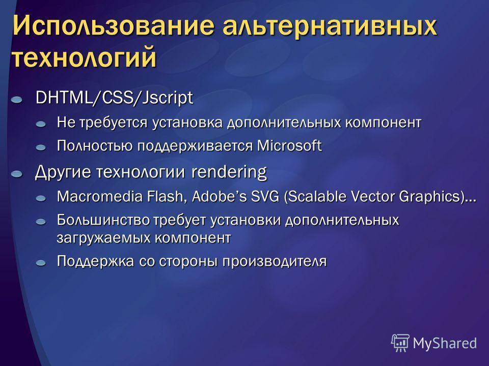 Использование альтернативных технологий DHTML/CSS/Jscript Не требуется установка дополнительных компонент Полностью поддерживается Microsoft Другие технологии rendering Macromedia Flash, Adobes SVG (Scalable Vector Graphics)… Большинство требует уста
