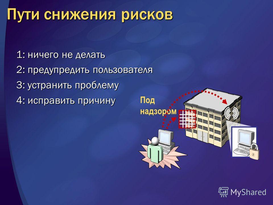 Пути снижения рисков 1: ничего не делать 2: предупредить пользователя 3: устранить проблему 4: исправить причину Под надзором