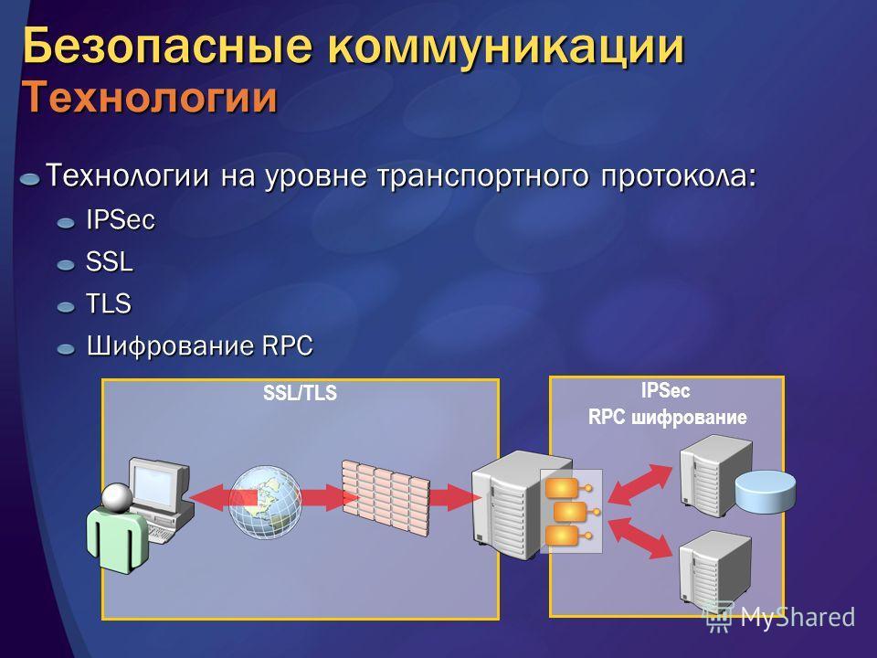 Безопасные коммуникации Технологии Технологии на уровне транспортного протокола: IPSecSSLTLS Шифрование RPC SSL/TLS IPSec RPC шифрование