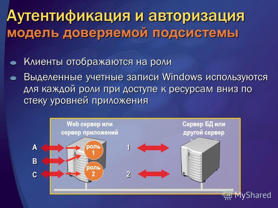 Аутентификация и авторизация модель доверяемой подсистемы Клиенты отображаются на роли Выделенные учетные записи Windows используются для каждой роли при доступе к ресурсам вниз по стеку уровней приложения Web сервер или сервер приложений Сервер БД и