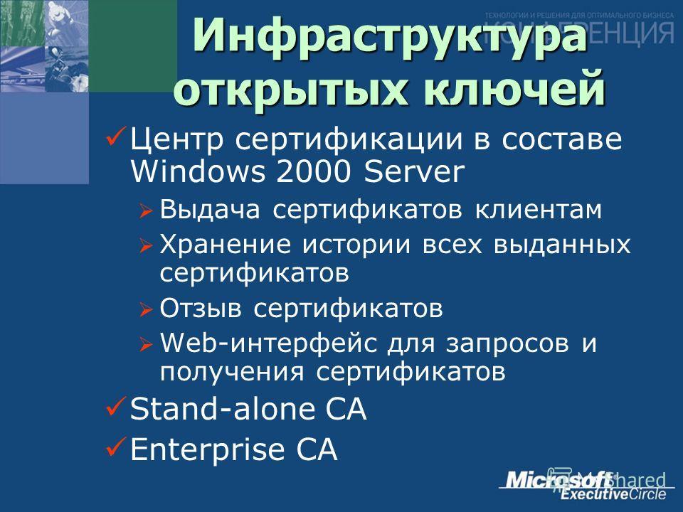 Инфраструктура открытых ключей Центр сертификации в составе Windows 2000 Server Выдача сертификатов клиентам Хранение истории всех выданных сертификатов Отзыв сертификатов Web-интерфейс для запросов и получения сертификатов Stand-alone CA Enterprise