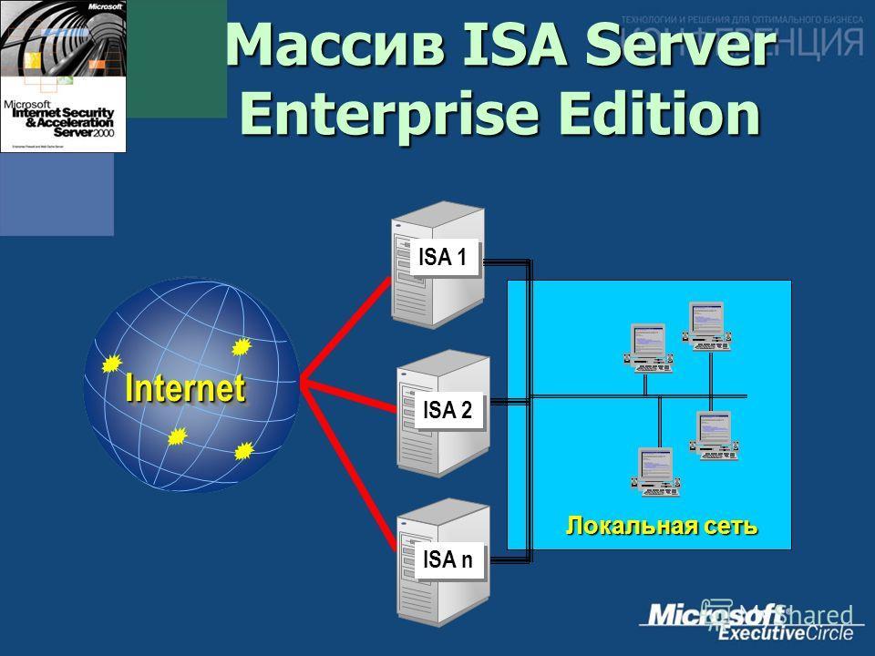 Локальная сеть ISA 1 ISA 2 ISA n InternetInternet Массив ISA Server Enterprise Edition