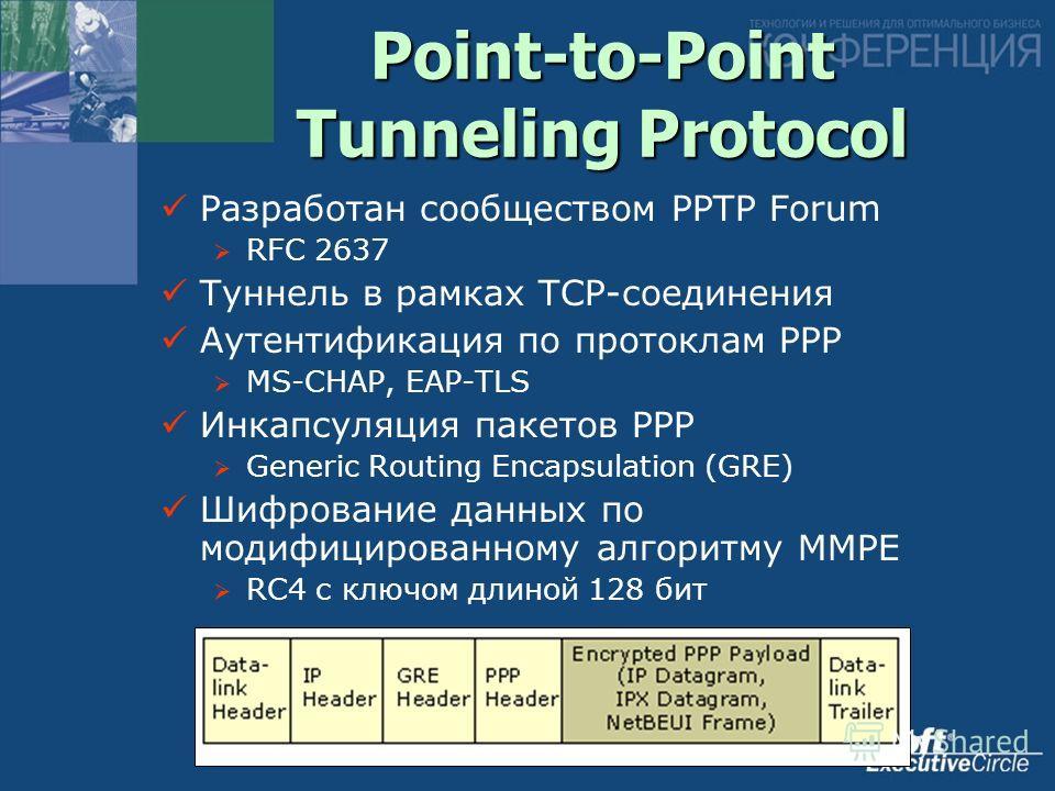 Point-to-Point Tunneling Protocol Разработан сообществом PPTP Forum RFC 2637 Туннель в рамках TCP-соединения Аутентификация по протоклам PPP MS-CHAP, EAP-TLS Инкапсуляция пакетов РРР Generic Routing Encapsulation (GRE) Шифрование данных по модифициро