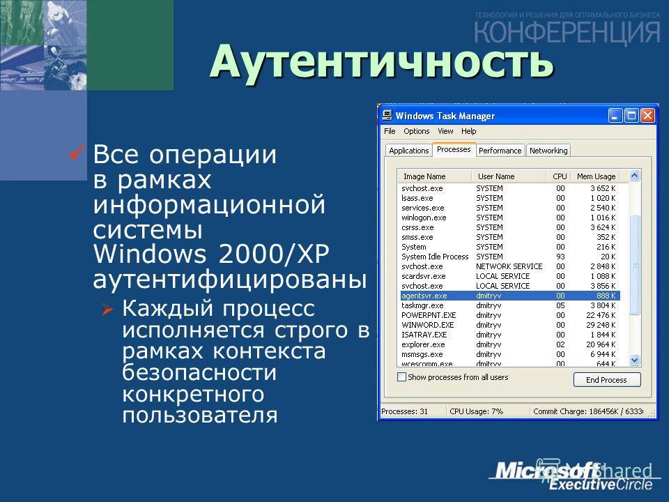 Аутентичность Все операции в рамках информационной системы Windows 2000/XP аутентифицированы Каждый процесс исполняется строго в рамках контекста безопасности конкретного пользователя