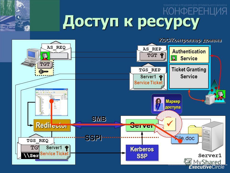 Kerberos SSP RedirectorRedirector Server1 ServerServer TGT Доступ к ресурсу Authentication Service Ticket Granting Service AS_REQAS_REP TGT SSPI Маркер доступа TGS_REP Server1 Service Ticket File.doc SMB TGS_REQ \\Server1 TGT Server1 Service Ticket K