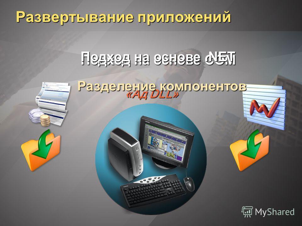 Развертывание приложений «Ад DLL» Подход на основе COM Подход на основе.NET Разделение компонентов