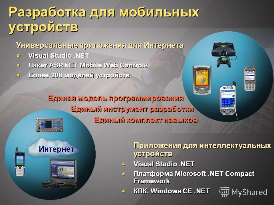 Единая модель программирования Единый инструмент разработки Единый инструмент разработки Единый комплект навыков Единый комплект навыков Разработка для мобильных устройств Универсальные приложения для Интернета Visual Studio.NET Пакет ASP.NET Mobile