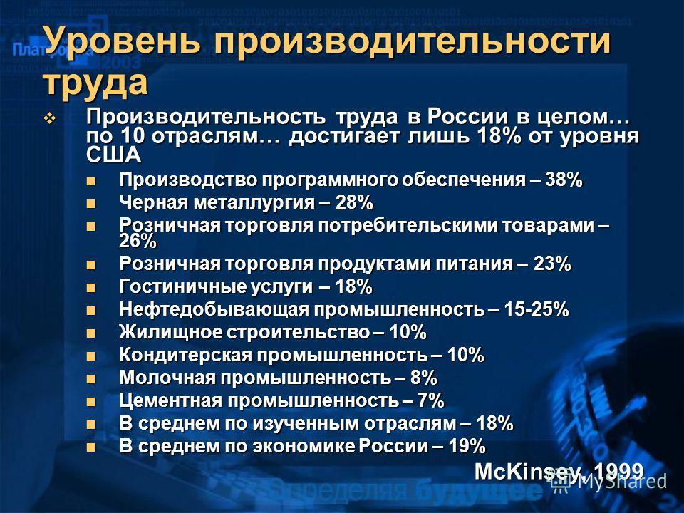 Уровень производительности труда Производительность труда в России в целом… по 10 отраслям… достигает лишь 18% от уровня США Производительность труда в России в целом… по 10 отраслям… достигает лишь 18% от уровня США Производство программного обеспеч
