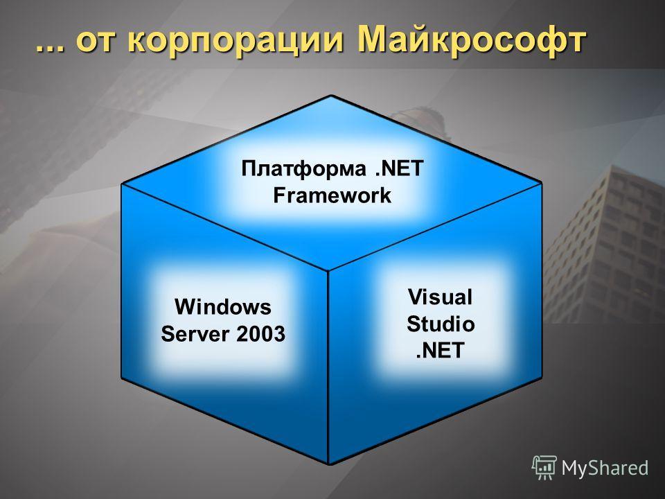 ... от корпорации Майкрософт Модель программирования Распределенная инфраструктура приложения Инструменты разработчика Платформа.NET Framework Windows Server 2003 Visual Studio.NET