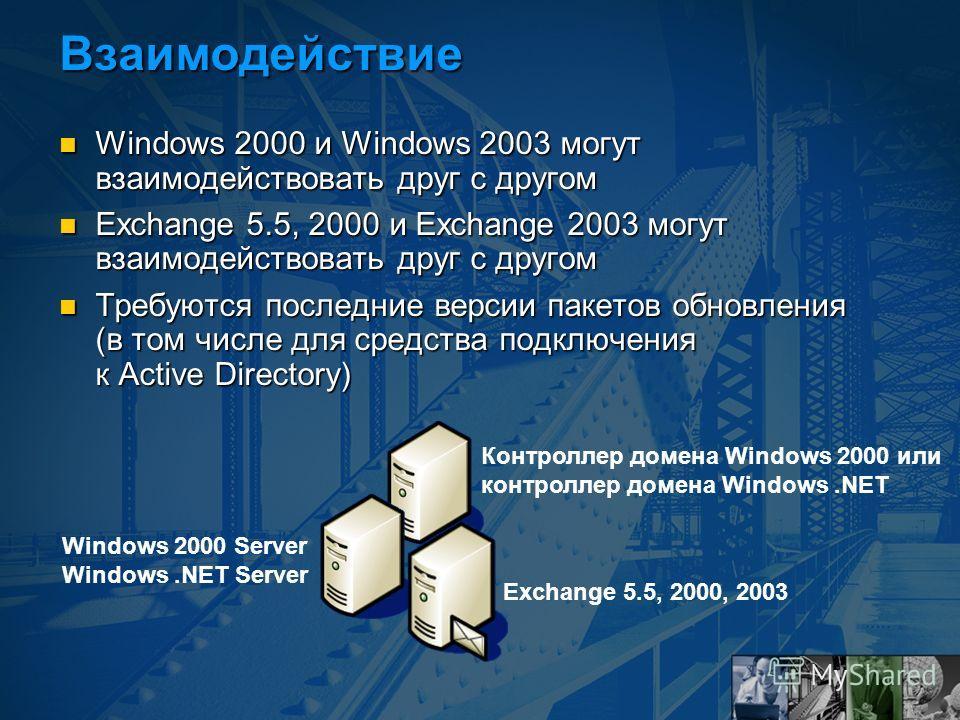 Взаимодействие Windows 2000 и Windows 2003 могут взаимодействовать друг с другом Windows 2000 и Windows 2003 могут взаимодействовать друг с другом Exchange 5.5, 2000 и Exchange 2003 могут взаимодействовать друг с другом Exchange 5.5, 2000 и Exchange