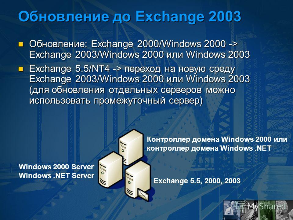 Обновление до Exchange 2003 Обновление: Exchange 2000/Windows 2000 -> Exchange 2003/Windows 2000 или Windows 2003 Обновление: Exchange 2000/Windows 2000 -> Exchange 2003/Windows 2000 или Windows 2003 Exchange 5.5/NT4 -> переход на новую среду Exchang
