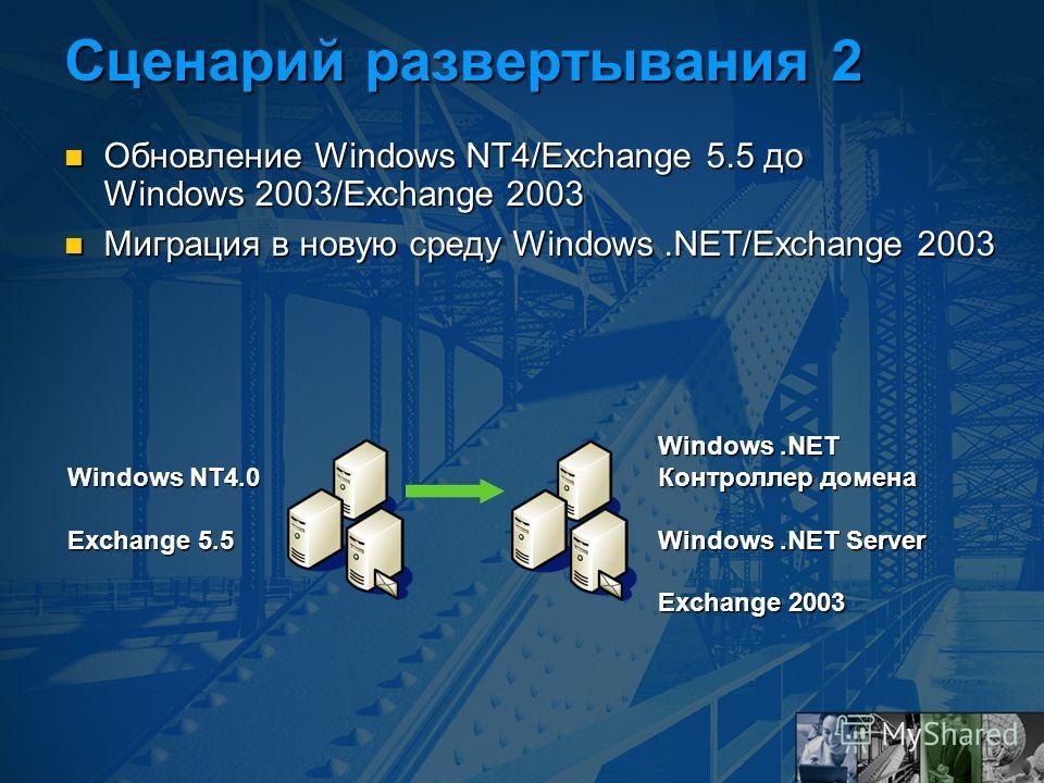 Windows.NET Контроллер домена Windows.NET Server Exchange 2003 Сценарий развертывания 2 Обновление Windows NT4/Exchange 5.5 до Windows 2003/Exchange 2003 Обновление Windows NT4/Exchange 5.5 до Windows 2003/Exchange 2003 Миграция в новую среду Windows