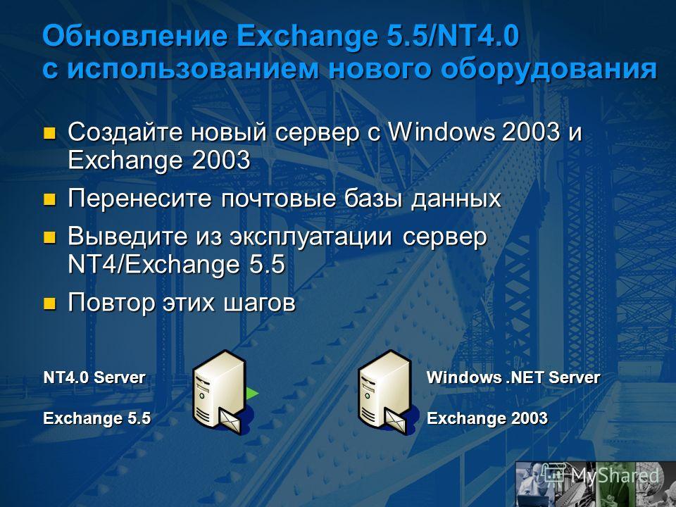 Обновление Exchange 5.5/NT4.0 с использованием нового оборудования NT4.0 Server Exchange 5.5 Windows.NET Server Exchange 2003 Создайте новый сервер с Windows 2003 и Exchange 2003 Создайте новый сервер с Windows 2003 и Exchange 2003 Перенесите почтовы