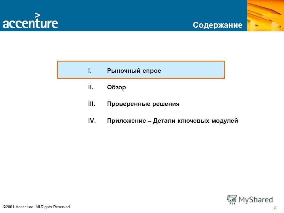 2 ©2001 Accenture. All Rights Reserved. Содержание I.Рыночный спрос II.Обзор III.Проверенные решения IV.Приложение – Детали ключевых модулей