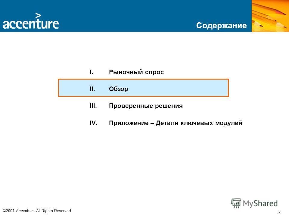 5 ©2001 Accenture. All Rights Reserved. Содержание I.Рыночный спрос II.Обзор III.Проверенные решения IV.Приложение – Детали ключевых модулей