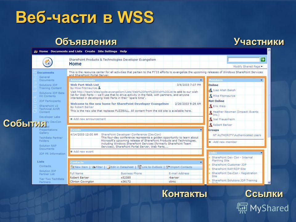 Веб-части в WSS ОбъявленияУчастники События Контакты Ссылки