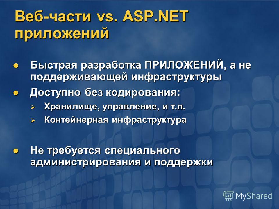 Веб-части vs. ASP.NET приложений Быстрая разработка ПРИЛОЖЕНИЙ, а не поддерживающей инфраструктуры Быстрая разработка ПРИЛОЖЕНИЙ, а не поддерживающей инфраструктуры Доступно без кодирования: Доступно без кодирования: Хранилище, управление, и т.п. Хра