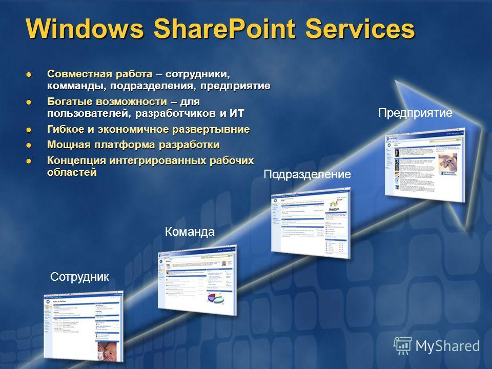 Windows SharePoint Services Совместная работа – сотрудники, комманды, подразделения, предприятие Совместная работа – сотрудники, комманды, подразделения, предприятие Богатые возможности – для пользователей, разработчиков и ИТ Богатые возможности – дл