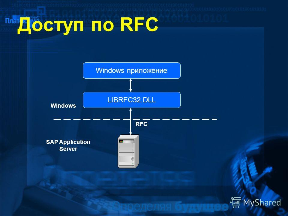 Доступ по RFC Windows приложение LIBRFC32.DLL RFC SAP Application Server Windows