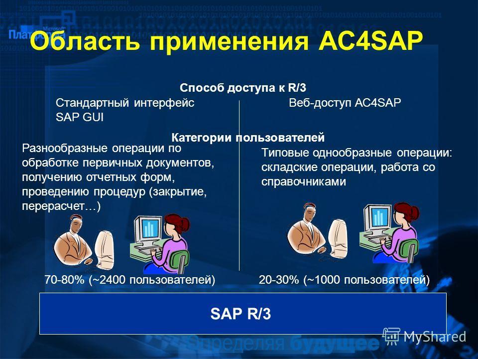 Область применения АС4SAP SAP R/3 Способ доступа к R/3 Стандартный интерфейс SAP GUI Веб-доступ АС4SAP Категории пользователей Разнообразные операции по обработке первичных документов, получению отчетных форм, проведению процедур (закрытие, перерасче
