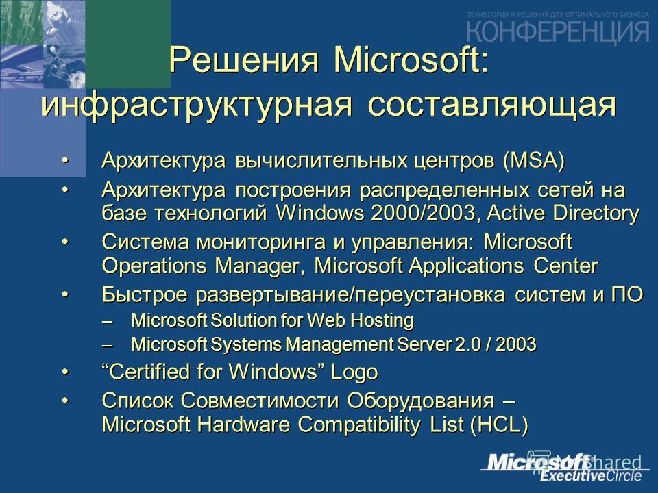 Решения Microsoft: инфраструктурная составляющая Архитектура вычислительных центров (MSA) Архитектура построения распределенных сетей на базе технологий Windows 2000/2003, Active Directory Система мониторинга и управления: Microsoft Operations Manage