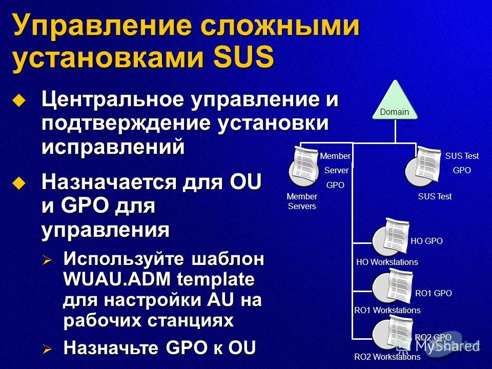 Управление сложными установками SUS Центральное управление и подтверждение установки исправлений Центральное управление и подтверждение установки исправлений Domain Member Server GPO Member Servers SUS Test GPO RO1 GPO HO GPO RO2 GPO HO Workstations