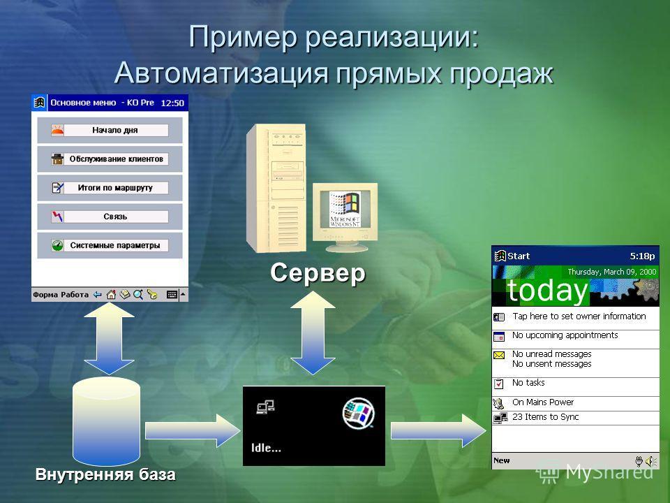 Пример реализации: Автоматизация прямых продаж Внутренняя база Сервер